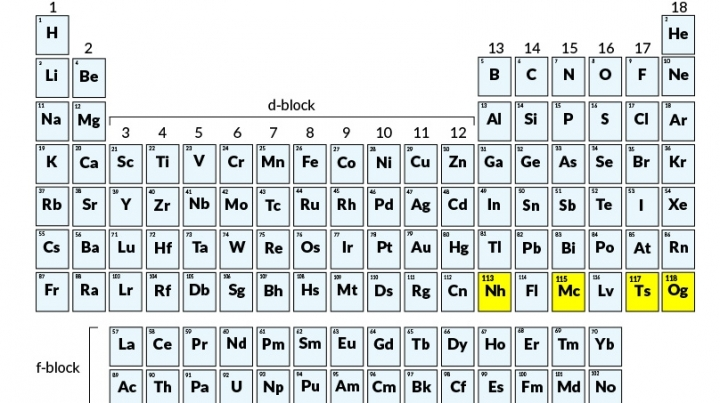 Four RECENTLY DISCOVERED elements now have names