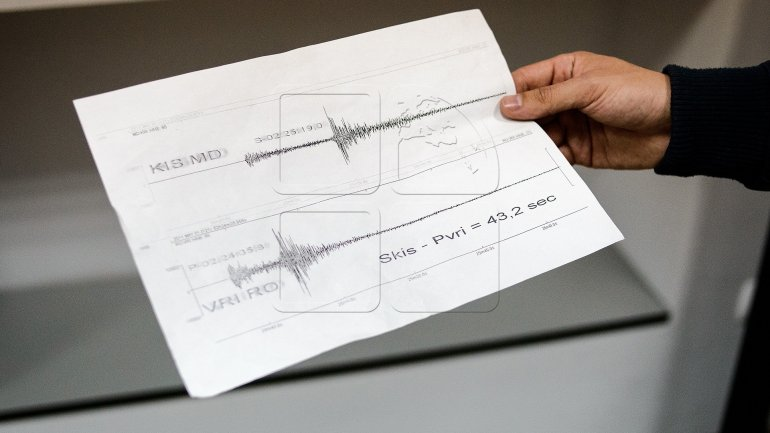 Earthquake with 4.0 magnitude registered in Romania