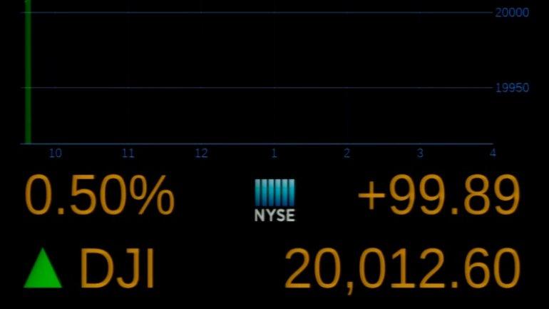 HISTORIC RECORDS: Dow Jones jumped over 20,000