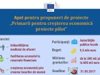 EU launches grant competition for economic growth