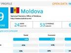 Moldova climbs in open data world report
