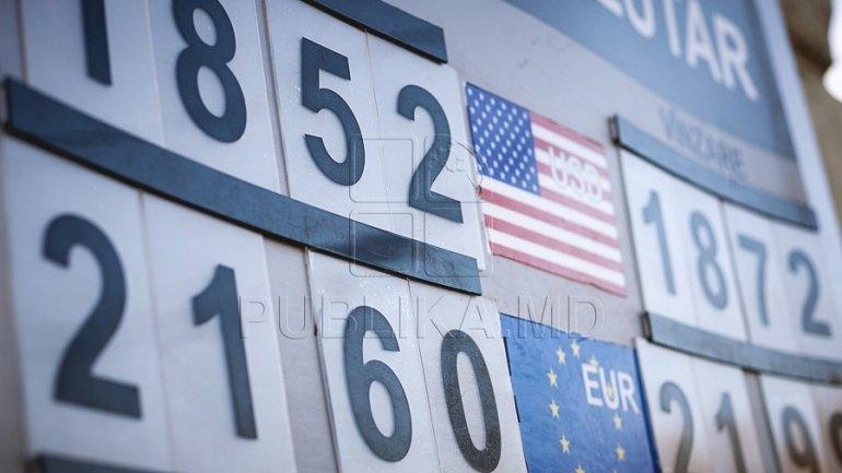 EXCHANGE RATE for June 20, 2017. Moldovan leu decreases as to euro