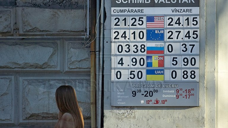 EXCHANGE RATE for June 7, 2017. Moldovan leu slightly up as to other currencies