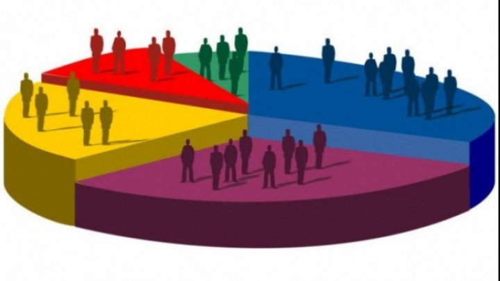 Survey: Biggest issues Republic of Moldova faces