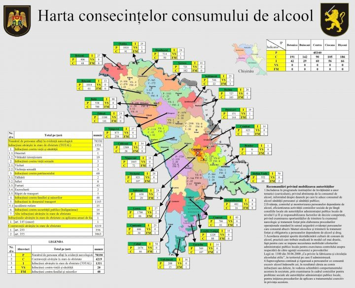 Offenses committed under drunkenness decreased in first months of 2018