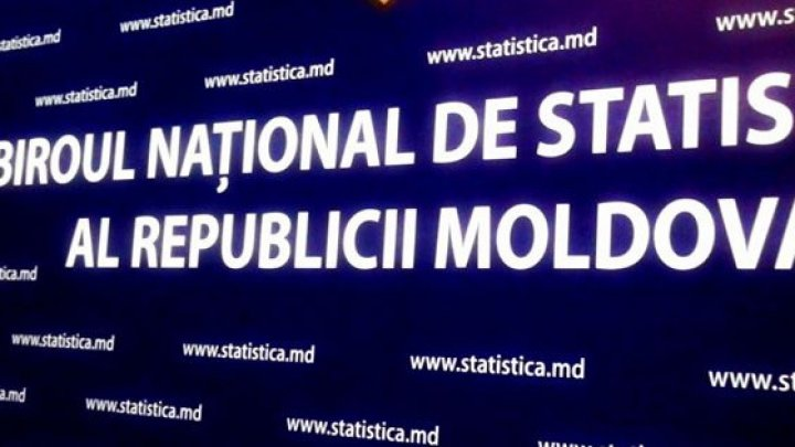 Nearly 64% of Moldova's companies operate in Chisinau: Statistics