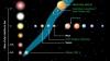 Primul recensământ cosmic: 50 de miliarde de planete în Calea Lactee VIDEO