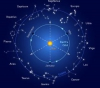 Horoscop pentru 25 octombrie