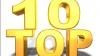 TOP 10 greşeli ale politicienilor moldoveni din ultimii doi ani