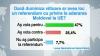 Sondaj BOP: Moldovenii doresc integrarea în UE şi nu în NATO