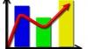 Volumul producţiei industriale a crescut în luna septembrie a acestui an