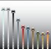 Studiu 2011: Ce culori de maşini preferă europenii