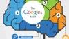 STUDIU: Google te ajută, dar nu te face mai deştept. Din contra...