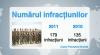 În 2011, numărul crimelor în cadrul forţelor armate a crescut