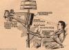 Ideea iPad-ului datează din 1935! Cum arăta dispozitivul care prevestea tableta