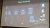 Nvidia pregăteşte Tegra 3+ şi Tegra+LTE