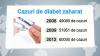 Premieră pentru Moldova. La Chişinău va fi deschis un Centru specializat pentru prevenirea diabetului