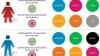 De ce Facebook e albastru, iar Yahoo! mov? Ştiinţa din spatele culorilor în marketing