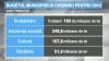 Bugetul capitalei pentru 2014: Unde se vor cheltui cei mai mulţi bani