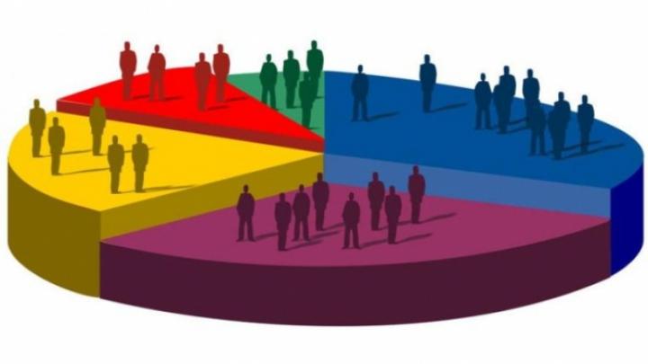Un nou sondaj IMAS: Numărul alegătorilor care ar vota pentru PCRM, în scădere