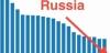 Economia Rusiei, în cădere liberă. Care sunt cauzele