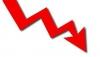 STATISTICI ECONOMICE ALARMANTE: Importăm şi exportăm mai puţin
