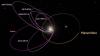 Mai există o planetă în sistemul solar. Savanţii obţin primele dovezi (VIDEO)