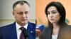SONDAJ: Igor Dodon și Maia Sandu acced în turul doi la alegerile prezidențiale