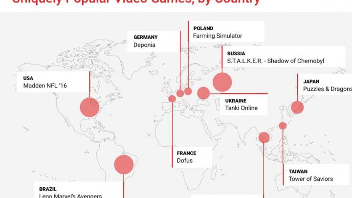 TOP YouTube: Cele mai POPOULARE JOCURI în diverse colțuri ale lumi