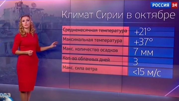 Prezentatorii ruşi de la meteo vorbesc despre posibile ATACURI NUCLEARE (VIDEO)