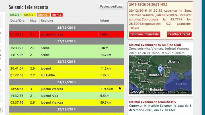 CUTREMUR PUTERNIC în România! Cu ce intensitate s-a RESIMȚIT LA CHIȘINĂU