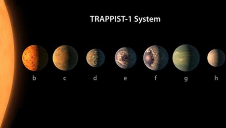 ANUNŢ RĂSUNĂTOR! NASA a descoperit un nou sistem solar cu cele mai mari șanse de viață extraterestră
