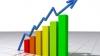 PROGNOZE OPTIMISTE privind economia ţării: Guvernul estimează o majorare a PIB-ului cu 4,5%