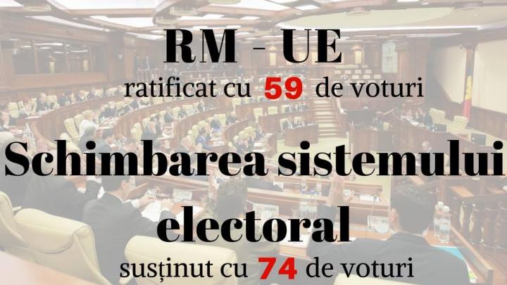 Andrian Candu, despre recomandările Comisiei de la Veneţia privind schimbarea sistemului electoral