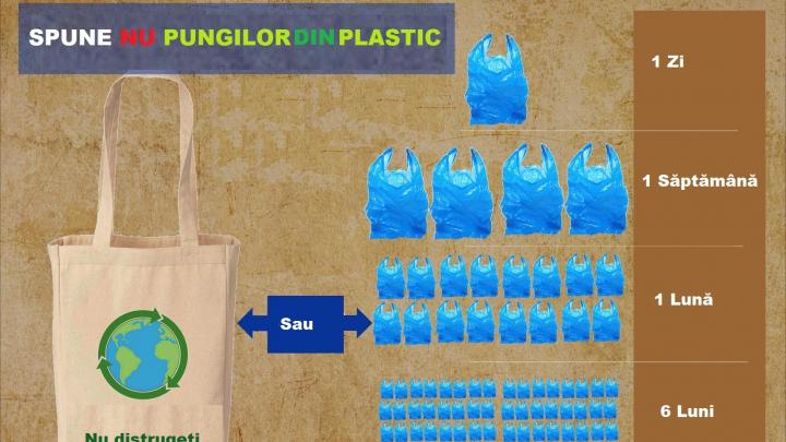 3 iulie, Ziua internaţională fără pungi de plastic
