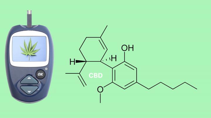 Care este legătura între consumul de canabis şi diabetul