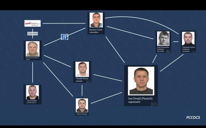 Renato Usatîi, criminal cu acte în regulă? Procurorii prezintă noi dovezi că a comandat asasinarea lui Gorbunţov și că a încercat să-i dea lui Proca 600 de mii de euro ca să spună că Plahotniuc ar fi comanditarul
