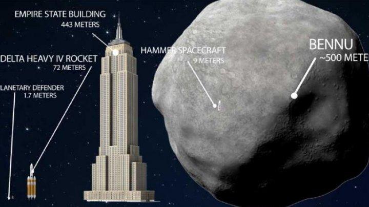 Avertisment de la NASA: Un asteroid ar putea lovi Pământul cu forța arsenalului de rachete balistice nucleare din SUA