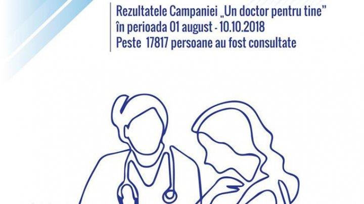 Silvia Radu, despre campania UN DOCTOR PENTRU TINE: A fost un succes. Cifrele vorbesc de la sine (FOTO)