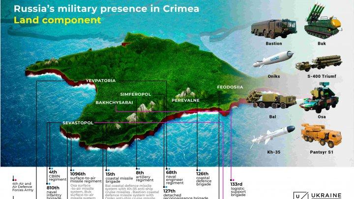 Atlantic Council: Rusia a transformat Crimeea într-o enormă fortăreață militară