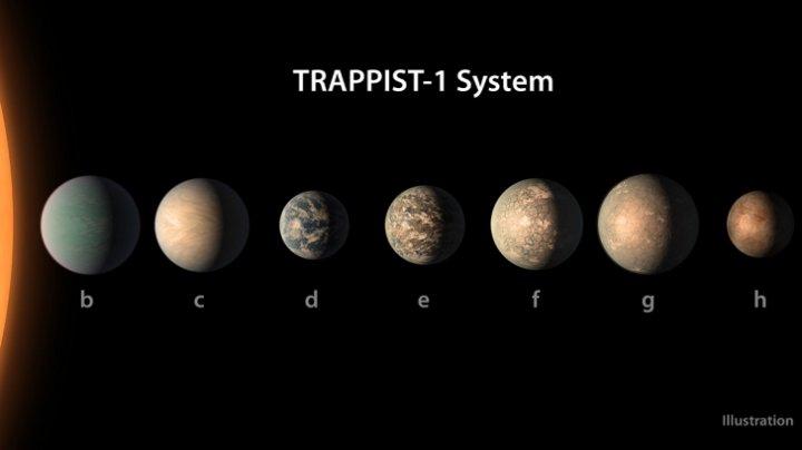 Planeta care ar putea susţine viaţa. Descoperire FASCINANTĂ