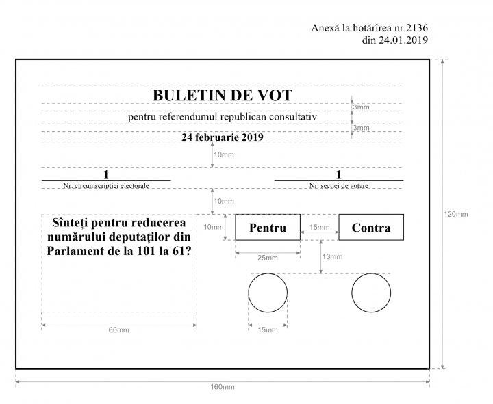 Modelele celor patru buletine de vot, APROBATE. Cum vor arăta și ce culoare va avea fiecare (FOTO)