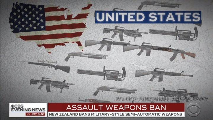 11 arme de diferite tipuri au fost furate de la o secţie de poliţie din Noua Zeelandă