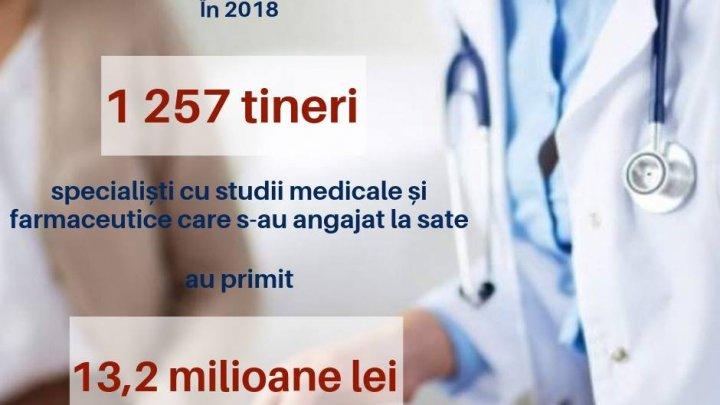 Pavel Filip: Peste 1.200 de tineri cu studii medicale s-au angajat să muncească în sate şi au primit ajutor de la stat