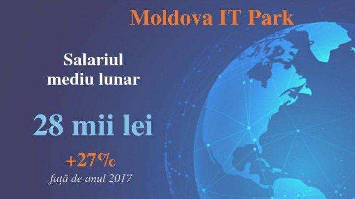 Mesajul de felicitare a lui Pavel Filip, cu ocazia Zilei Mondiale a Telecomunicaţiilor şi Societăţii Informaţionale