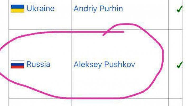 Partenerii Maiei Sandu, Pușkov și Kozak, în lista de sancțiuni a Ucrainei și a UE (FOTO)