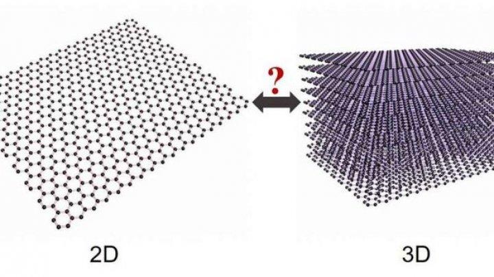 Descoperire surprinzătoare despre grafen. Ce a arătat un studiu
