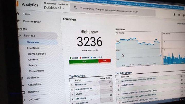Mii de oameni în aceste momente urmăresc PUBLIKA.MD