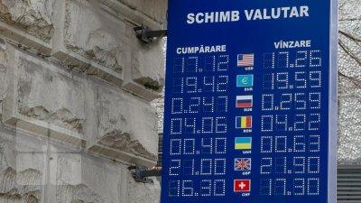 CURS VALUTAR 12 noiembrie: Leul moldovenesc se depreciază în raport cu euro