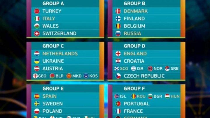 La Bucureşti a avut loc tragerea la sorţi a grupelor Campionatului European 2020. Vezi lista